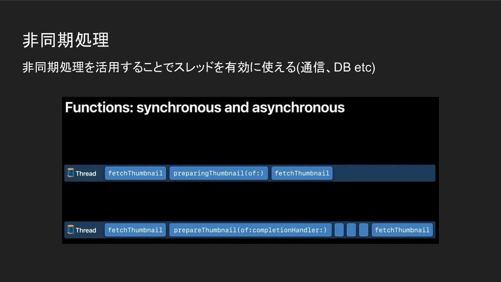 非同期処理 非同期処理を活用することでスレッドを有効に使える(通信、DB etc)