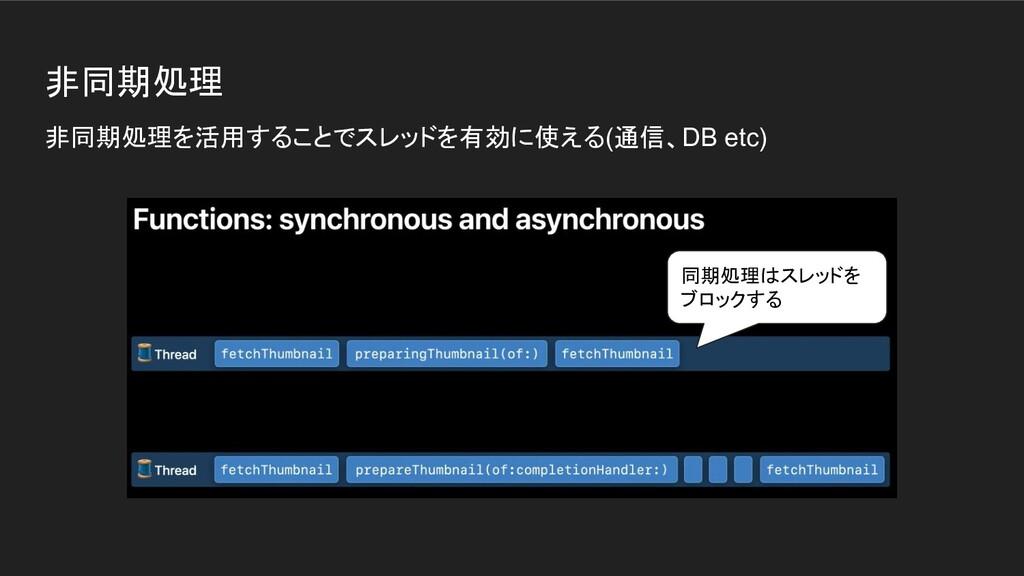 非同期処理 非同期処理を活用することでスレッドを有効に使える(通信、DB etc) 同期処理は...