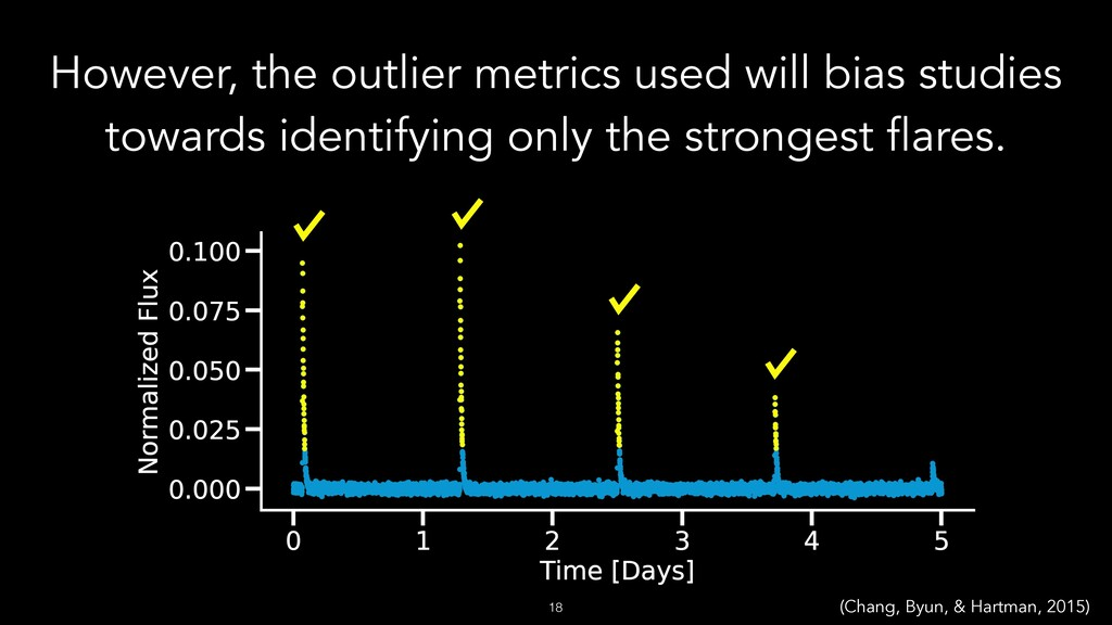 However, the outlier metrics used will bias stu...