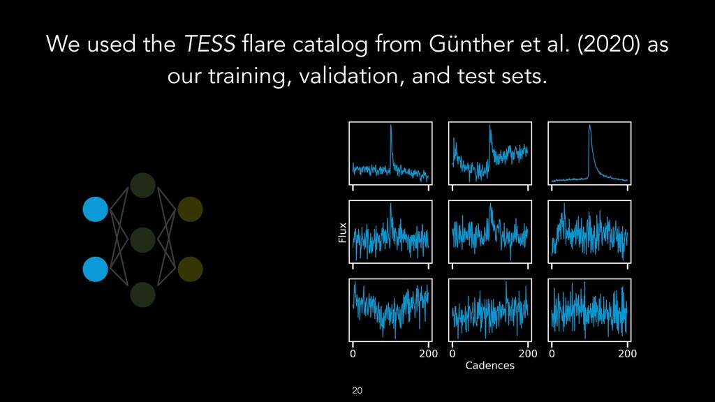 We used the TESS flare catalog from Günther et ...