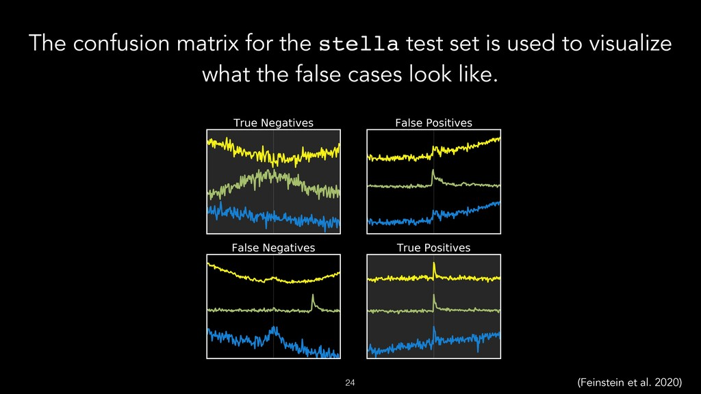 The confusion matrix for the stella test set is...