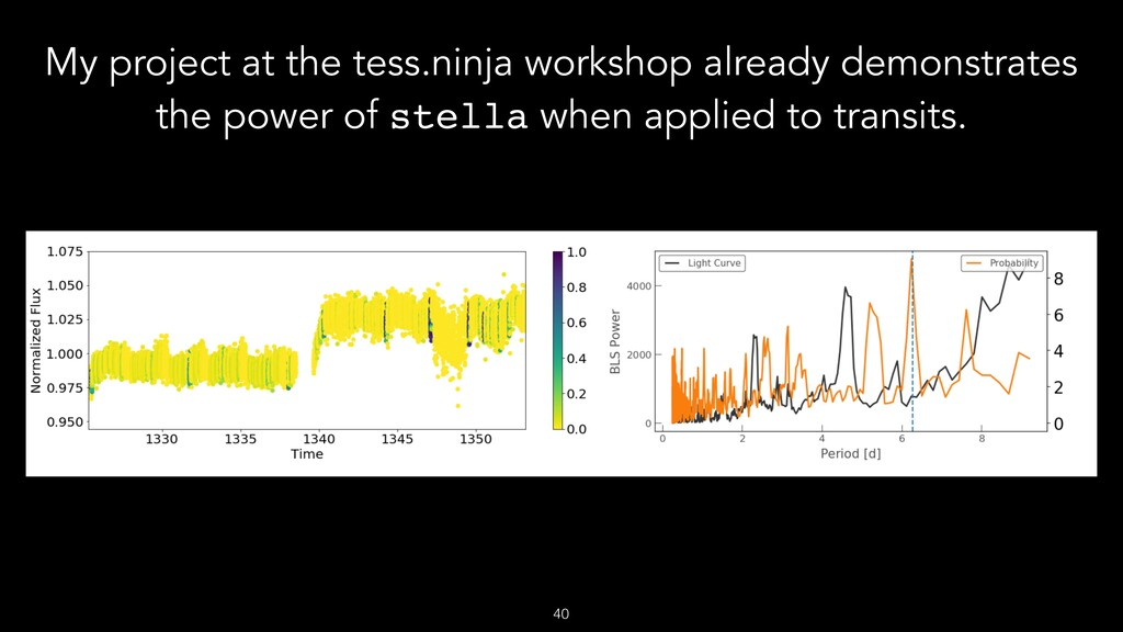 My project at the tess.ninja workshop already d...