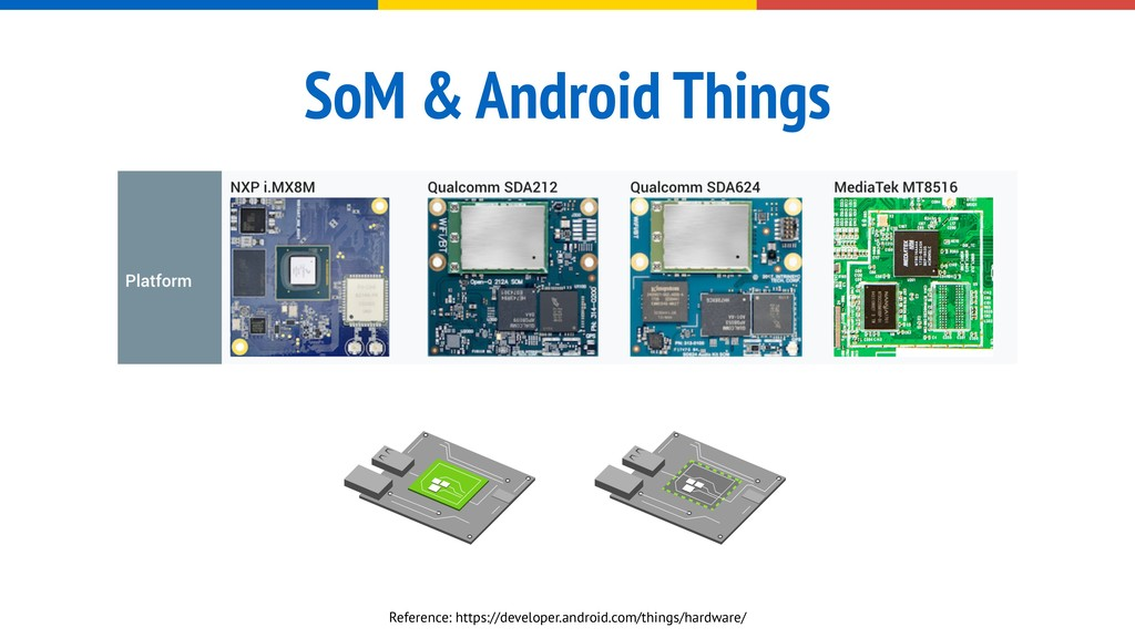 SoM & Android Things Reference: https://develop...
