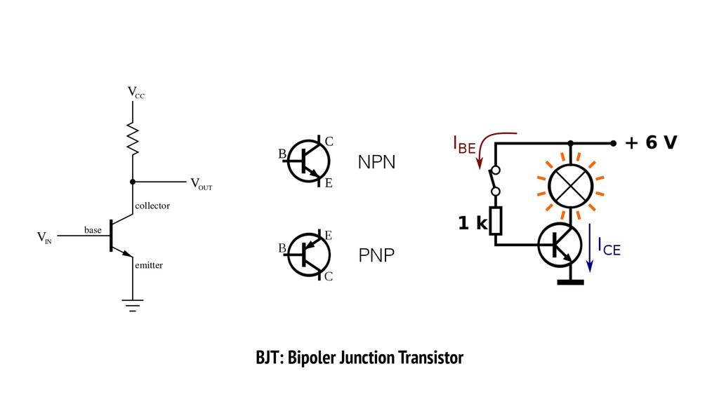 BJT: Bipoler Junction Transistor NPN PNP
