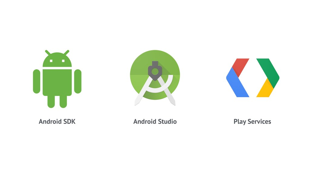 Android SDK Android Studio Play Services