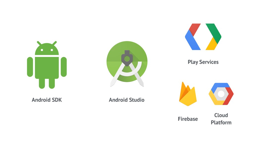 Play Services Firebase Cloud Platform Android S...