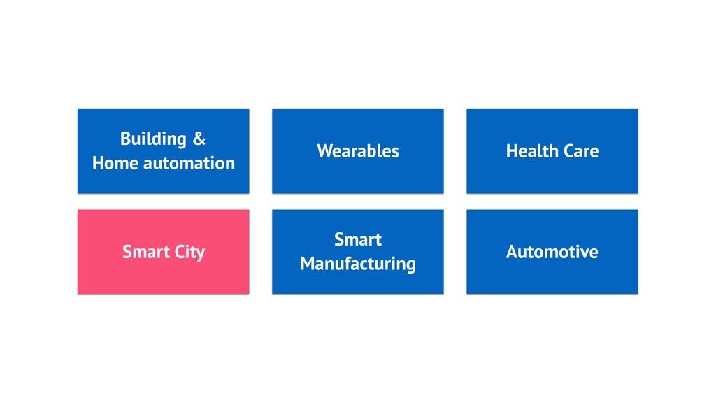 Building & Home automation Smart City Smart Man...