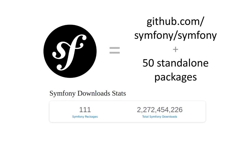 github.com/ symfony/symfony + 50 standalone pac...