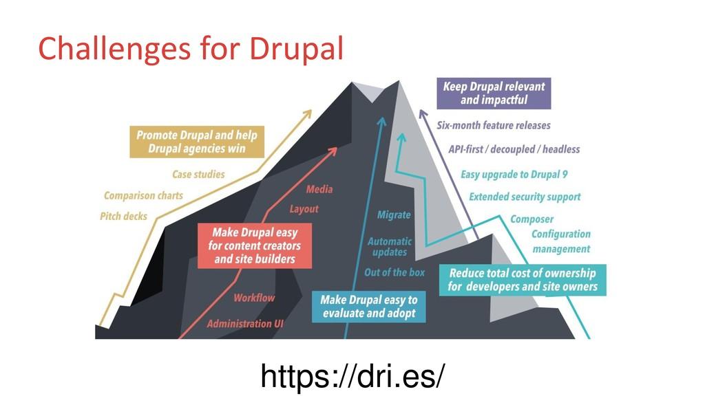 Challenges for Drupal https://dri.es/