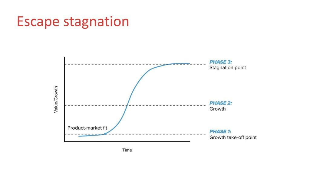 Escape stagnation