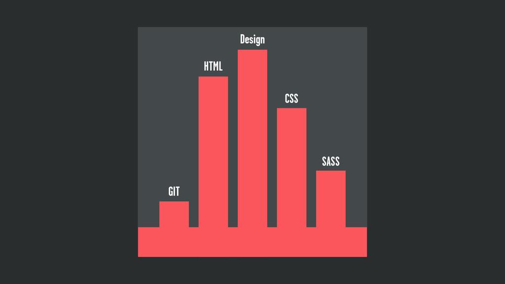 Design HTML GIT CSS SASS