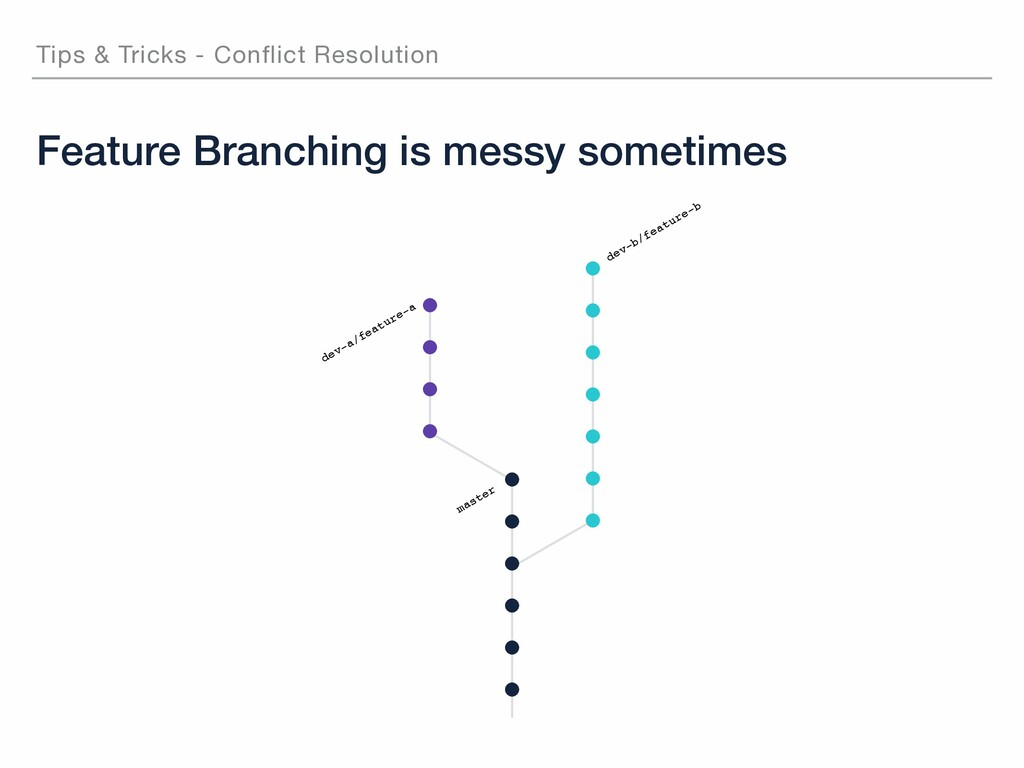 Feature Branching is messy sometimes master dev...
