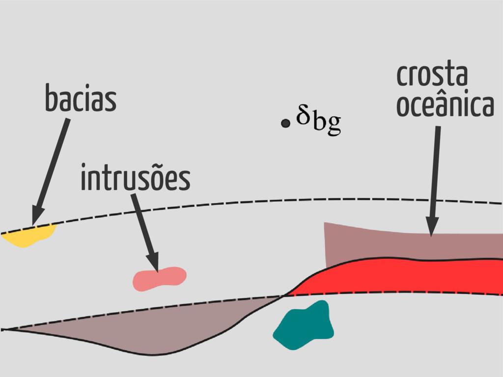 bacias intrusões crosta oceânica