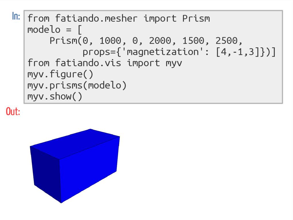 from fatiando.mesher import Prism modelo = [ Pr...