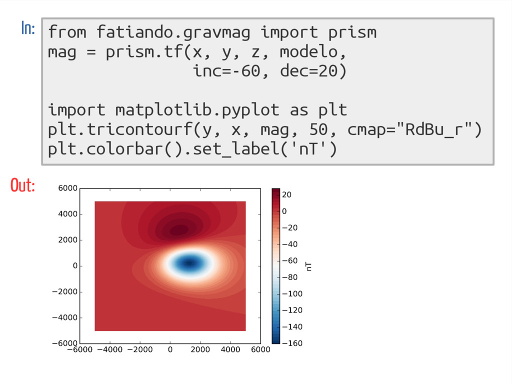 from fatiando.gravmag import prism mag = prism....