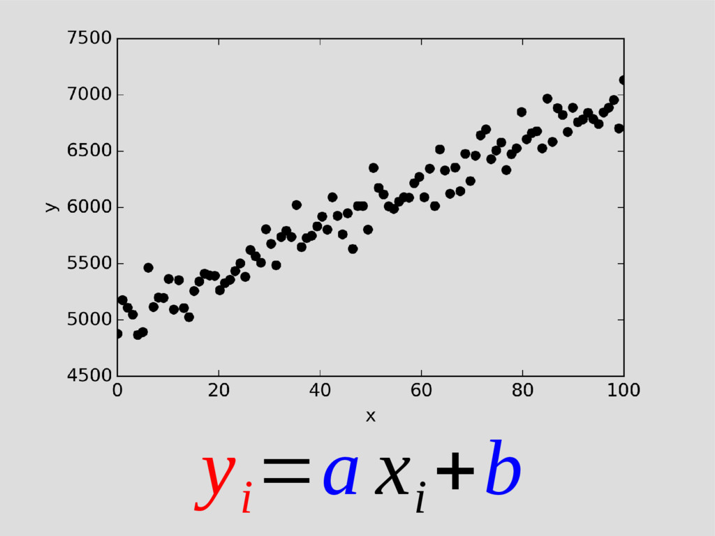 y i =a x i +b