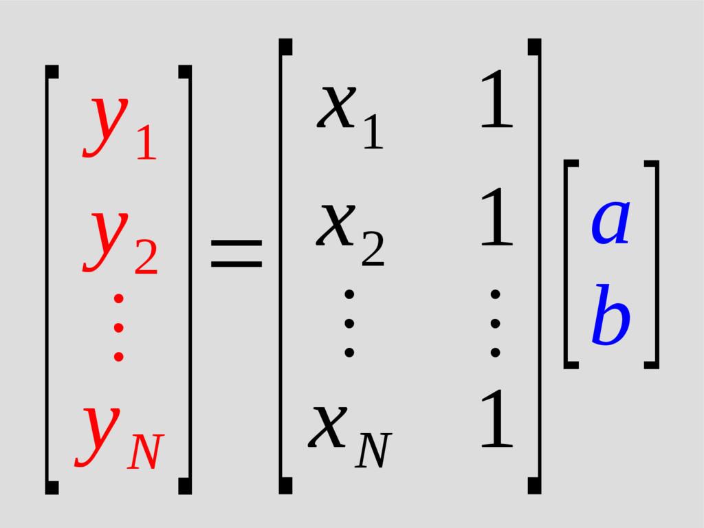 [y 1 y 2 ⋮ y N ]= [x 1 1 x 2 1 ⋮ ⋮ x N 1 ][a b ]