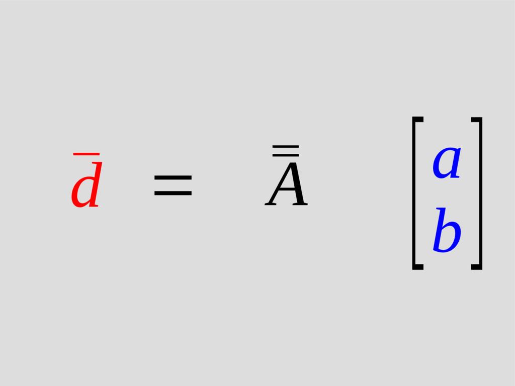 [y 1 y 2 ⋮ y N ]= [x 1 1 x 2 1 ⋮ ⋮ x N 1 ][a b ...