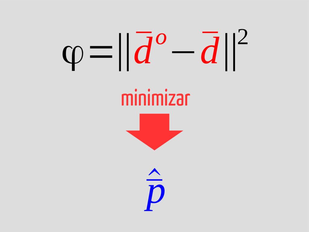 ^ ¯ p ϕ=‖¯ do−¯ d‖2 minimizar