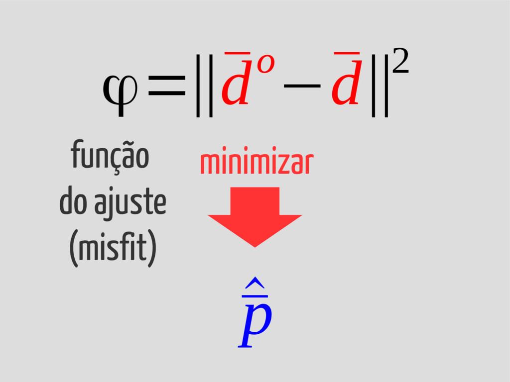 ^ ¯ p ϕ=‖¯ do−¯ d‖2 minimizar função do ajuste ...