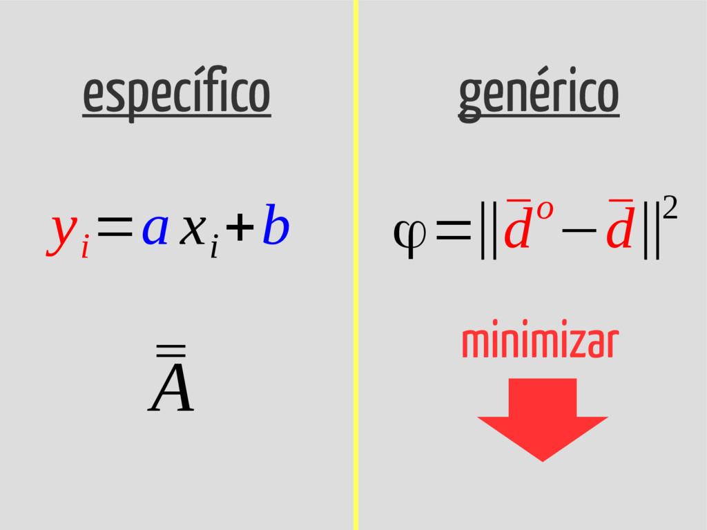 específico genérico y i =a x i +b ¯ ¯ A ϕ=‖¯ do...