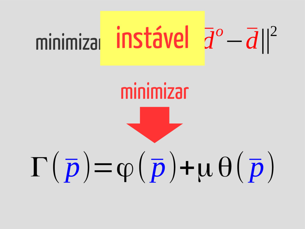 Γ(¯ p)=ϕ(¯ p)+μθ(¯ p) ϕ(¯ p)=‖¯ do−¯ d‖2 minimi...