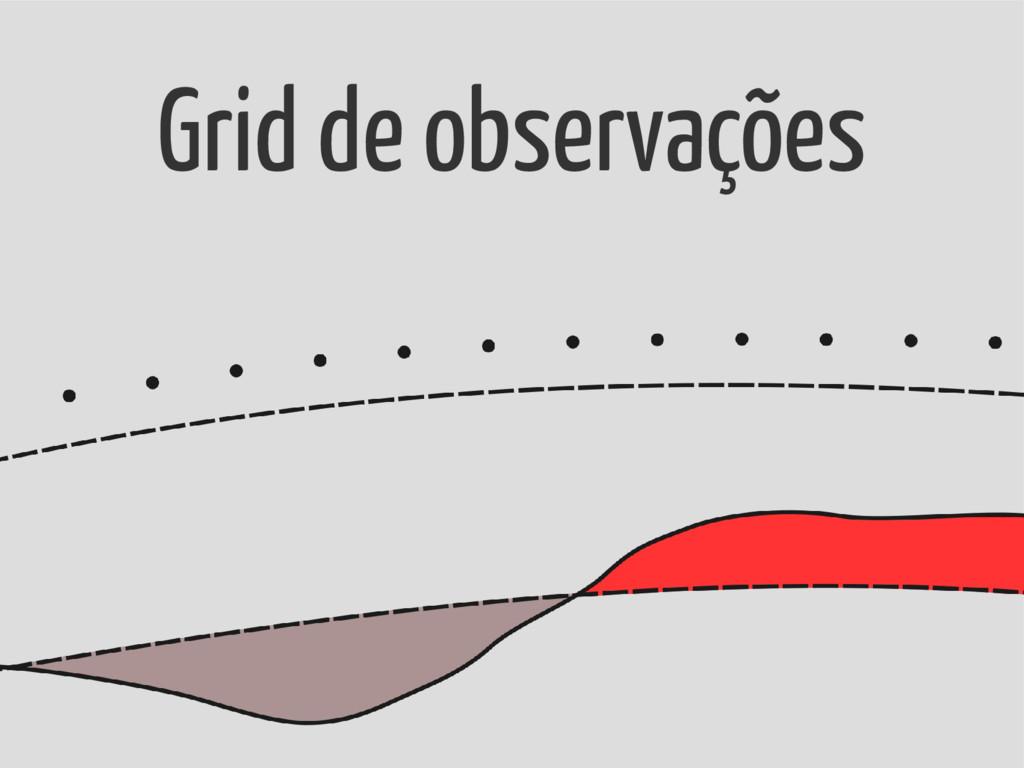 Grid de observações