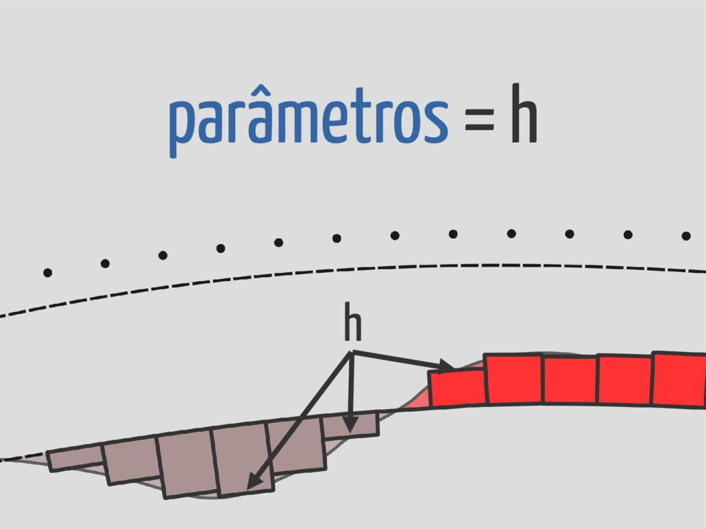 parâmetros = h h
