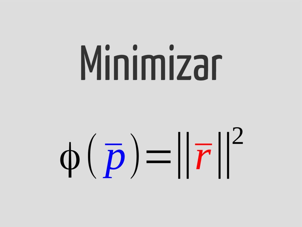 φ(¯ p)=‖¯ r‖2 Minimizar