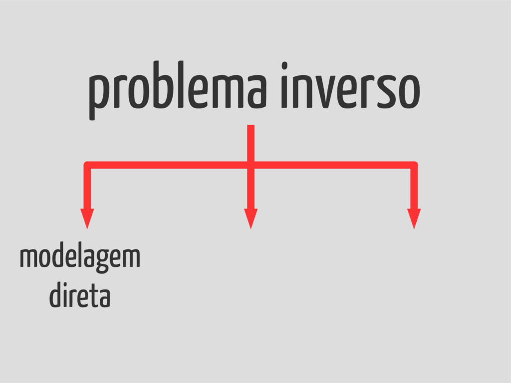 problema inverso modelagem direta