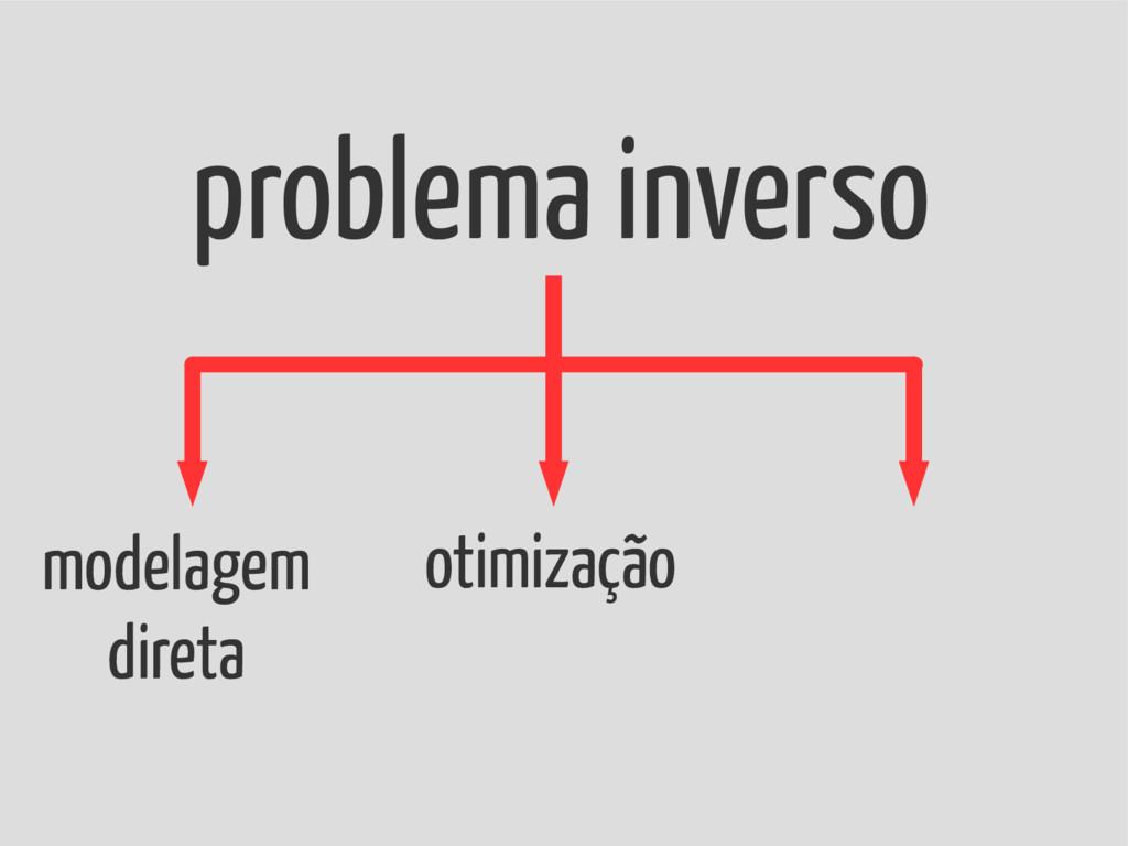 problema inverso modelagem direta otimização