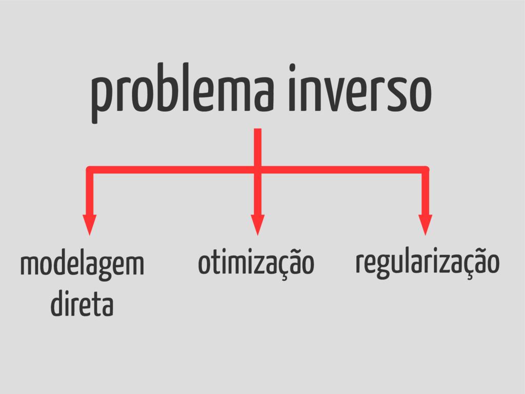 problema inverso modelagem direta otimização re...