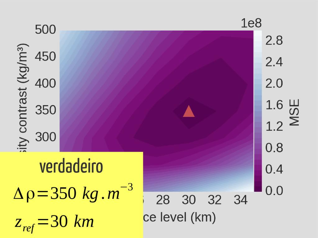 Δρ=350 kg.m−3 z ref =30 km verdadeiro