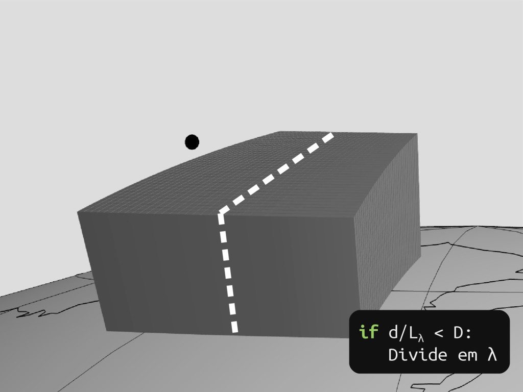 if d/L λ < D: Divide em λ