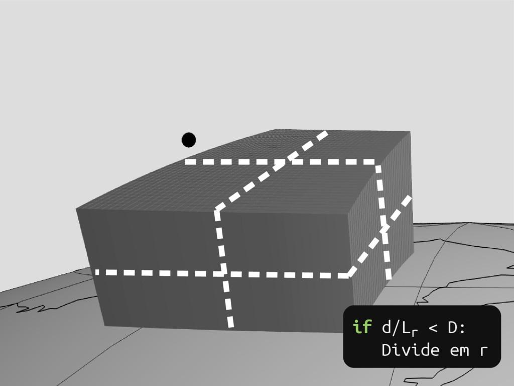 if d/Lr < D: Divide em r