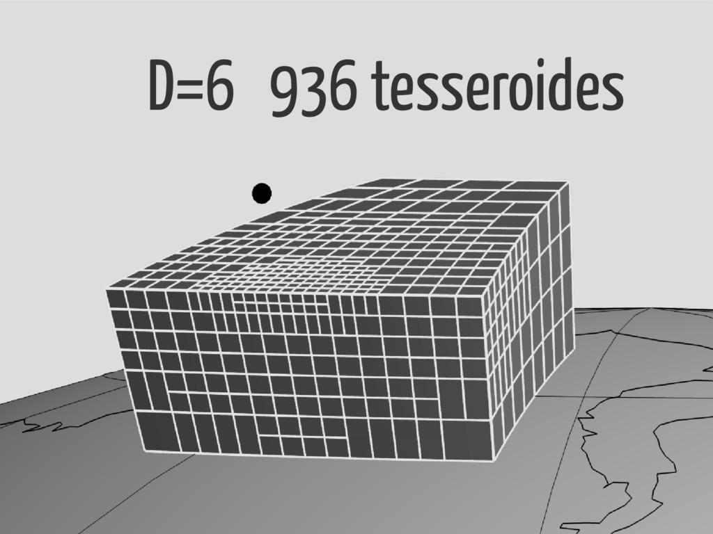 D=6 936 tesseroides