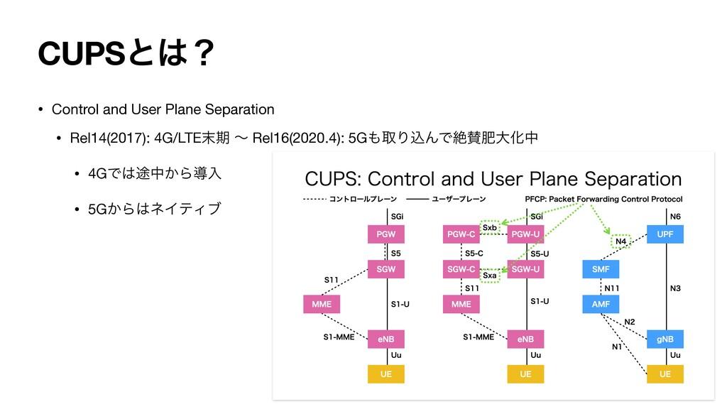 CUPSͱʁ • Control and User Plane Separation   •...