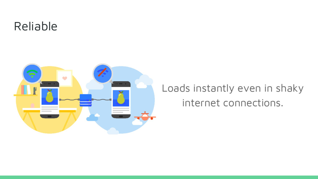 Reliable Loads instantly even in shaky internet...
