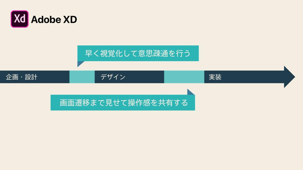 اըɾઃܭ σβΠϯ ࣮ Adobe XD ૣ͘ࢹ֮Խͯ͠ҙࢥૄ௨Λߦ͏ ը໘ભҠ·Ͱݟͤͯ...