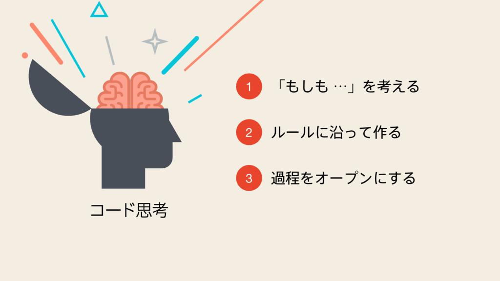 ʮ͠ʜʯΛߟ͑Δ 1 ϧʔϧʹԊͬͯ࡞Δ 2 աఔΛΦʔϓϯʹ͢Δ 3