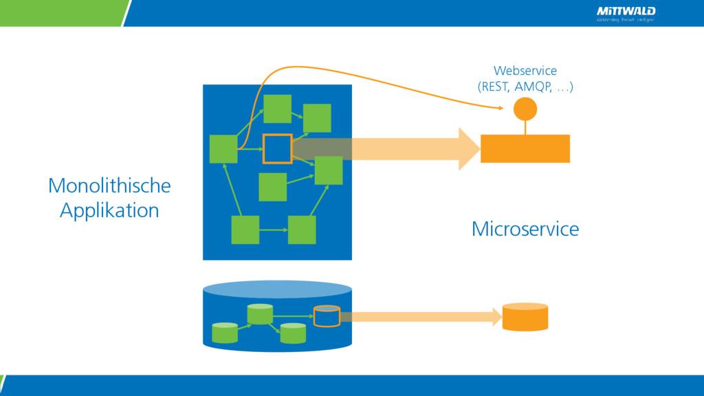 Monolithische Applikation Microservice Webservi...