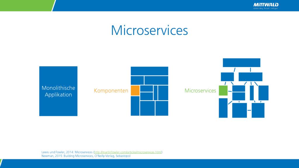 Microservices Monolithische Applikation Kompone...