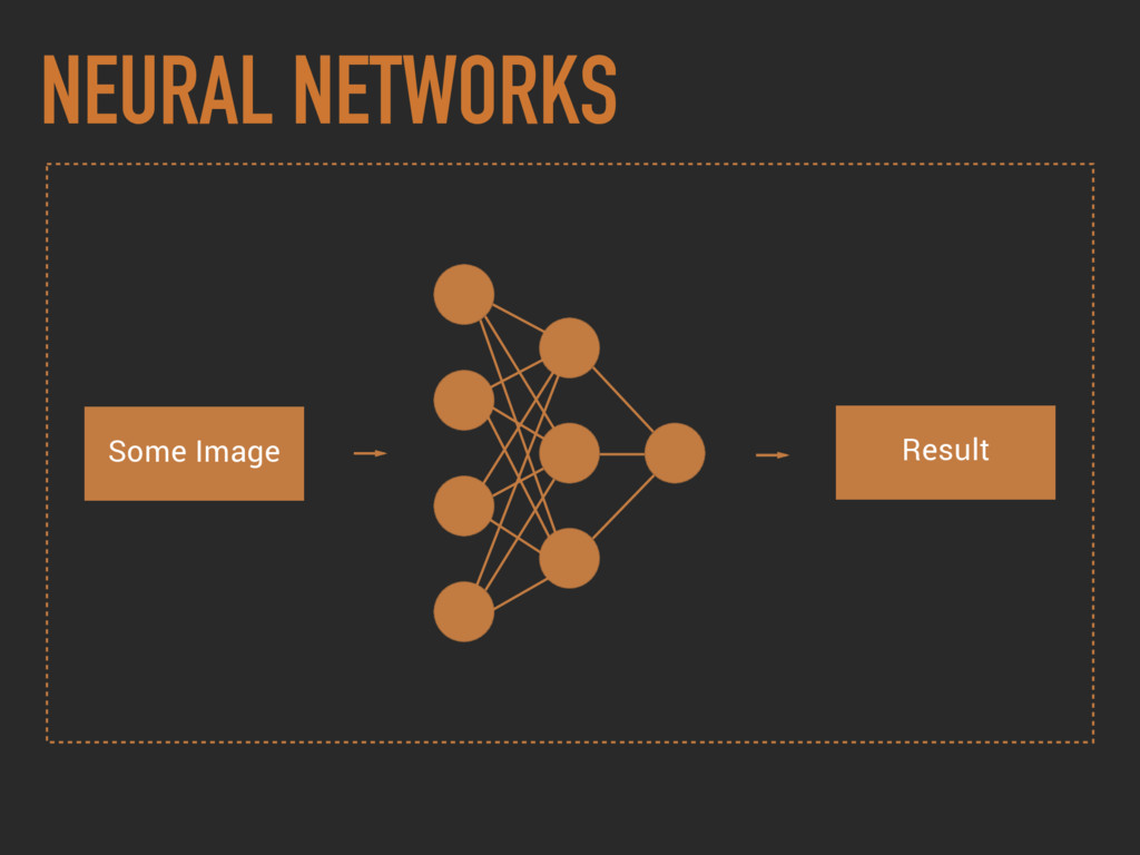 NEURAL NETWORKS Some Image Result
