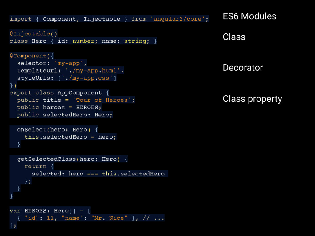 ES6 Modules Class Decorator Class property impo...