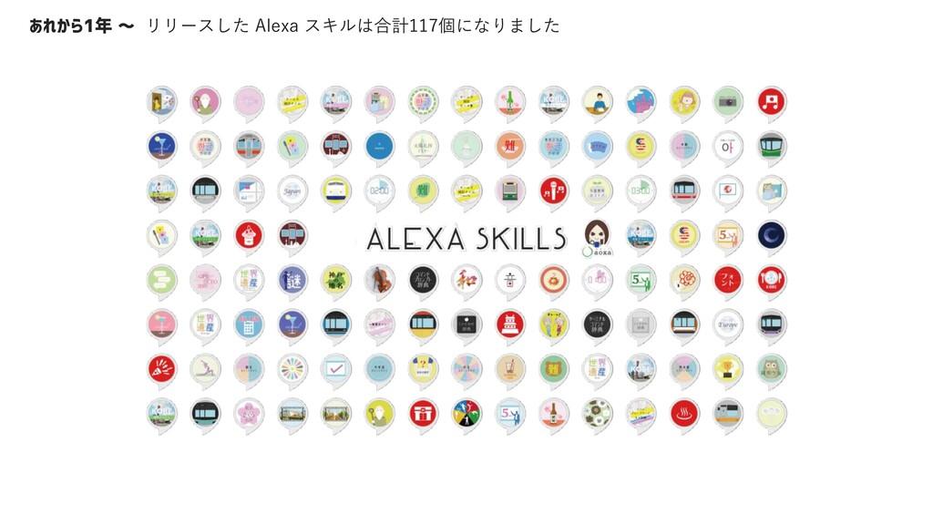 あれから1年 ~ リリースした Alexa スキルは合計117個になりました