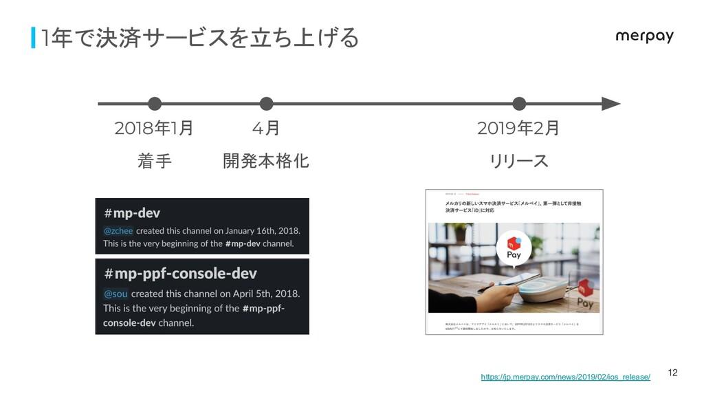 12 1年で決済サービスを立ち上げる https://jp.merpay.com/news/2...