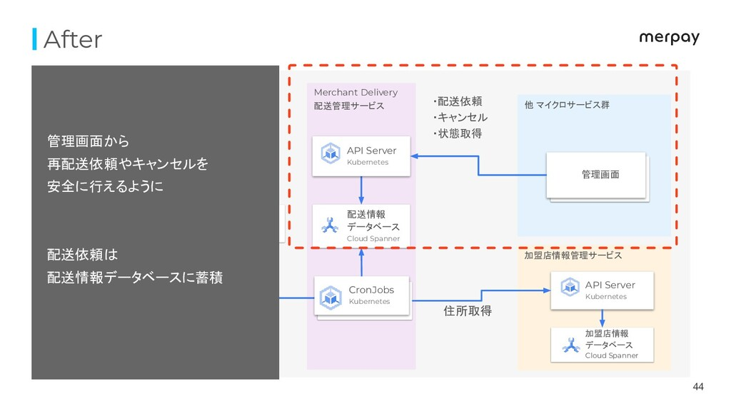 After 44 配送会社 Merchant Delivery 配送管理サービス 他 マイクロ...