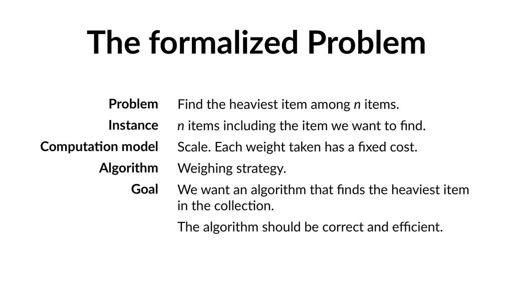 The formalized Problem Problem Instance Computa...