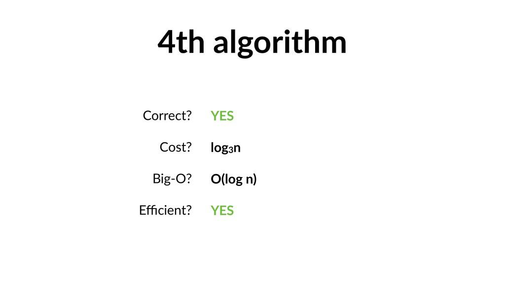 4th algorithm Correct? Cost? Big-O? Efficient? YE...