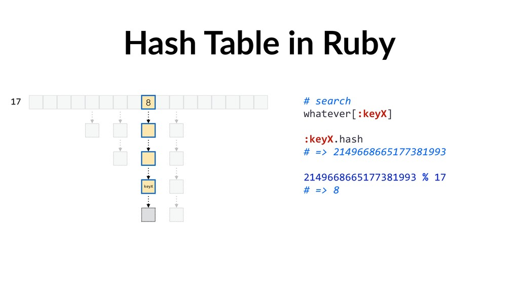 Hash Table in Ruby 8 17 # search whatever[:keyX...